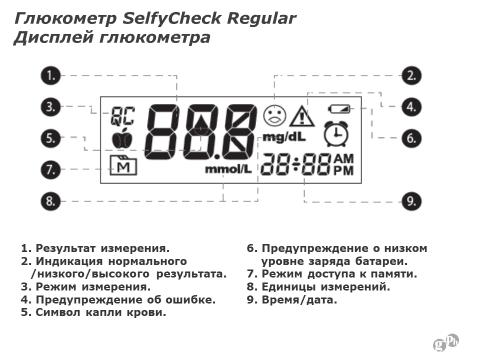 Selfy Check Regular Дисплей глюкометра