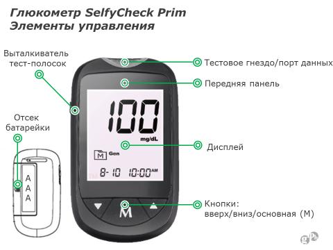 Глюкометр Selfy Check Prim. Внешний вид