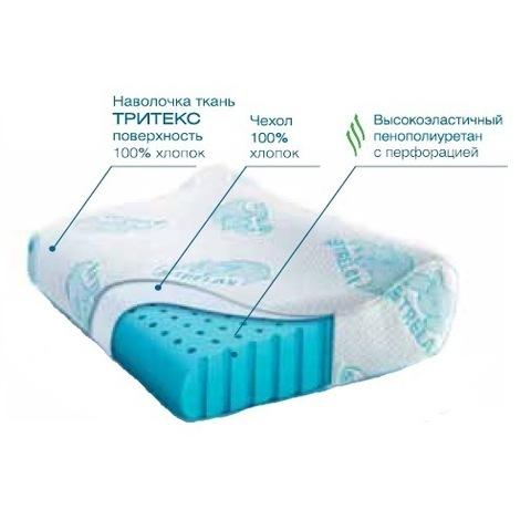 Запасная наволочка для подушки TRELAX Optima Baby арт. НП3